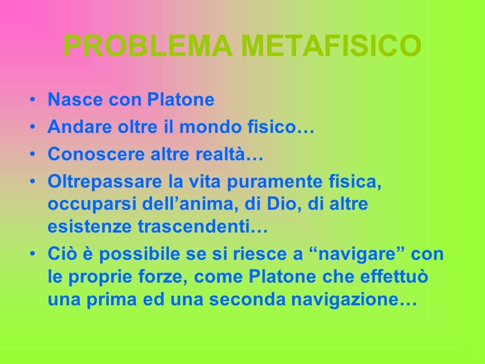 PROBLEMA METAFISICO Nasce con Platone Andare oltre il mondo fisico…