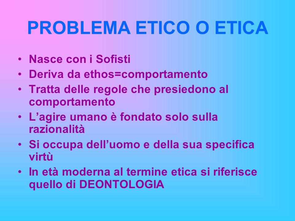 PROBLEMA ETICO O ETICA Nasce con i Sofisti