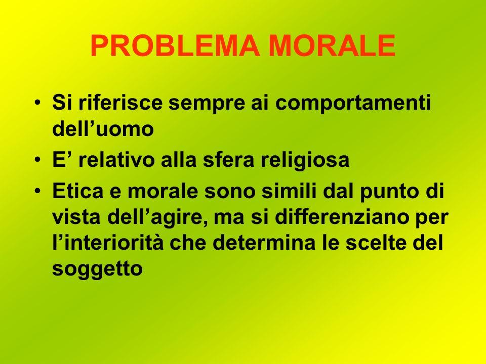 PROBLEMA MORALE Si riferisce sempre ai comportamenti dell'uomo