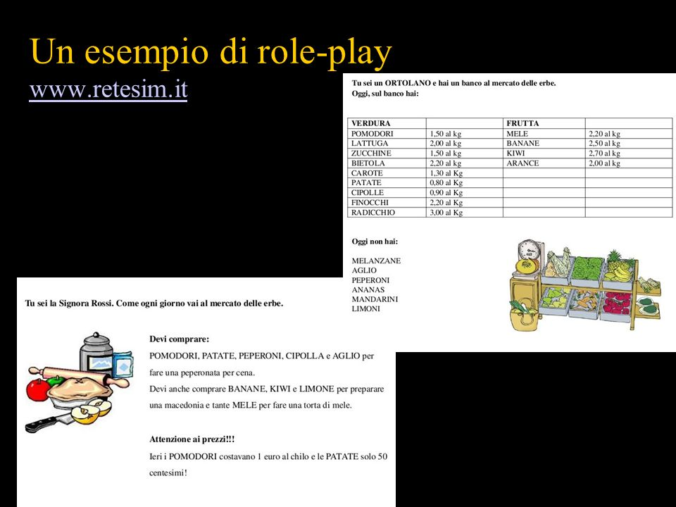 Un esempio di role-play www.retesim.it