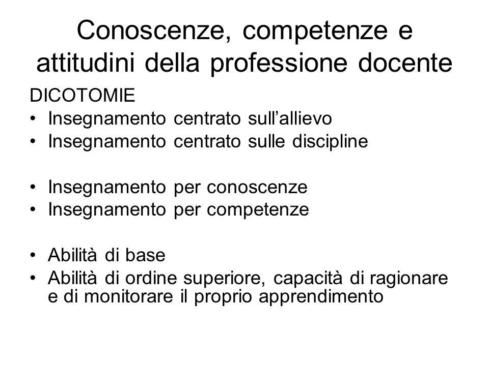 Conoscenze, competenze e attitudini della professione docente