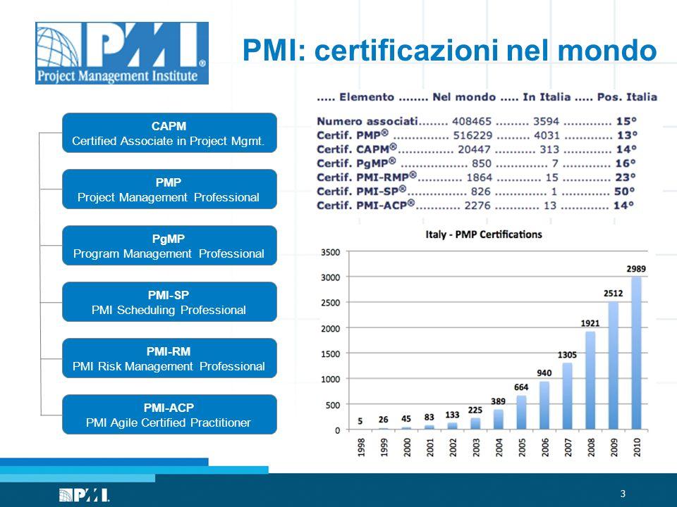 PMI: certificazioni nel mondo
