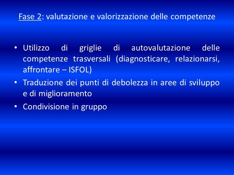 Fase 2: valutazione e valorizzazione delle competenze