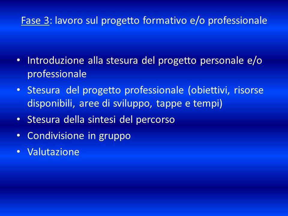 Fase 3: lavoro sul progetto formativo e/o professionale