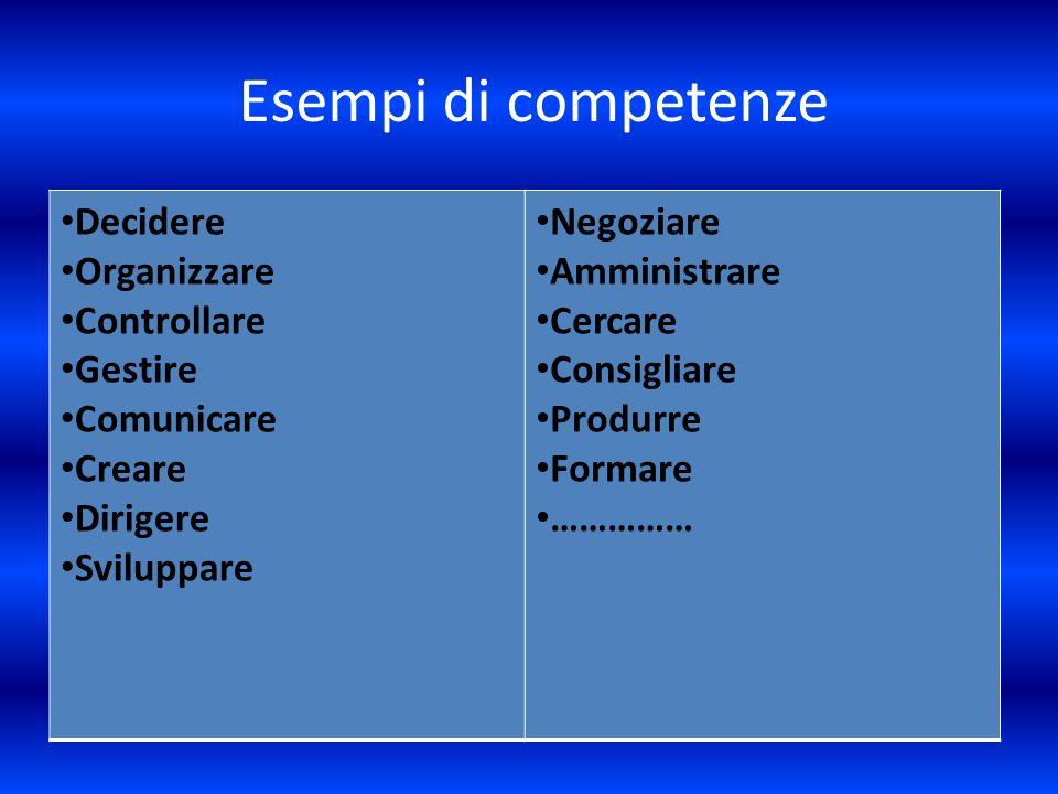 Esempi di competenze Decidere Organizzare Controllare Gestire