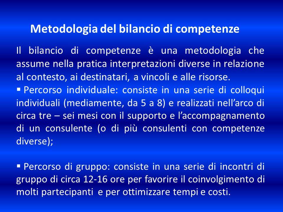 Metodologia del bilancio di competenze