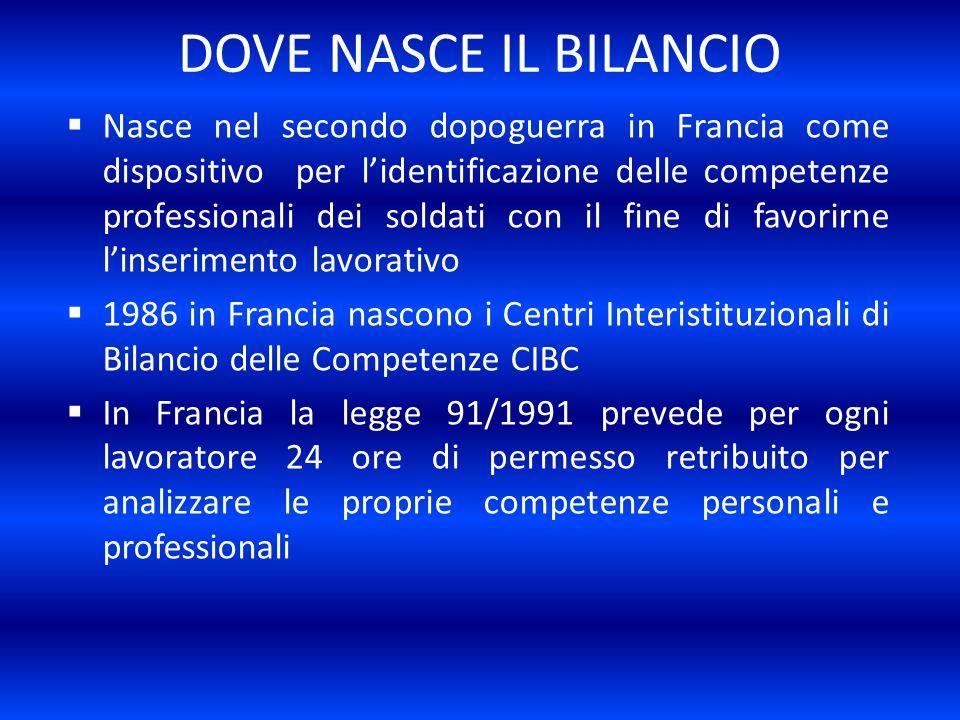 DOVE NASCE IL BILANCIO