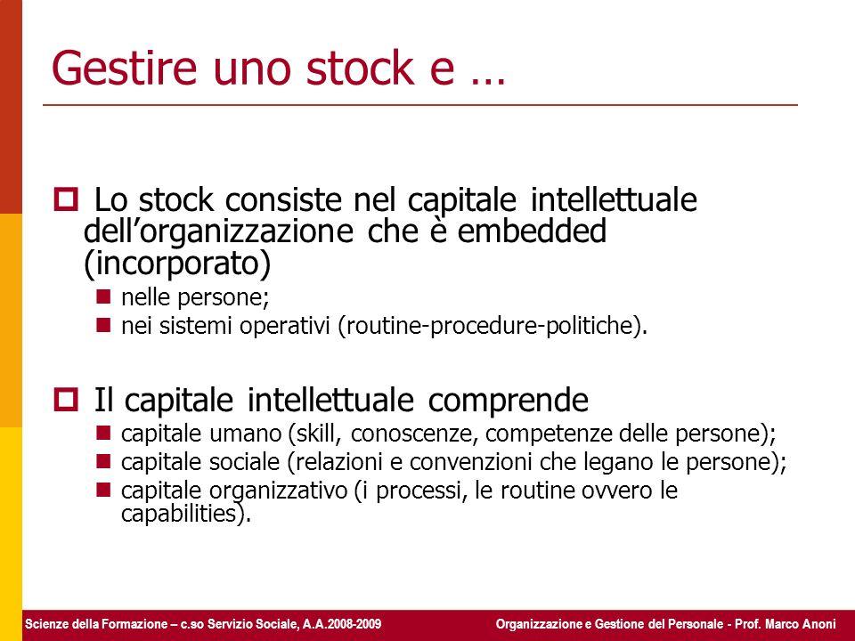 Gestire uno stock e … Lo stock consiste nel capitale intellettuale dell'organizzazione che è embedded (incorporato)