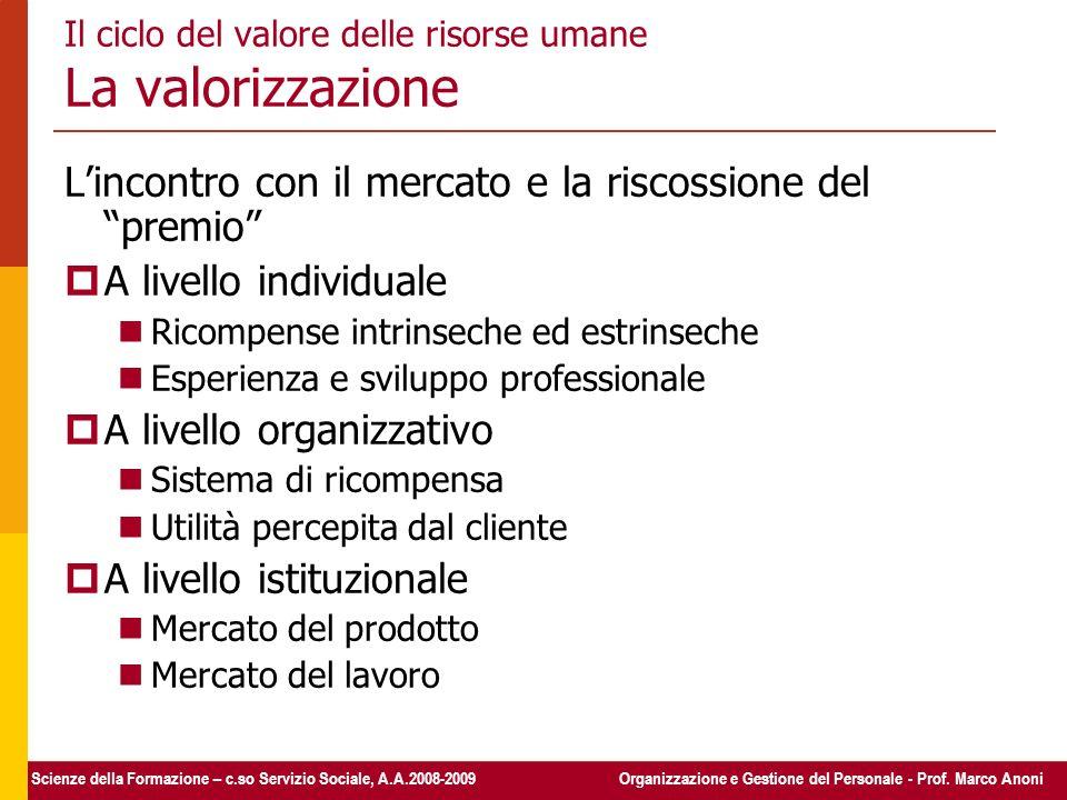 Il ciclo del valore delle risorse umane La valorizzazione