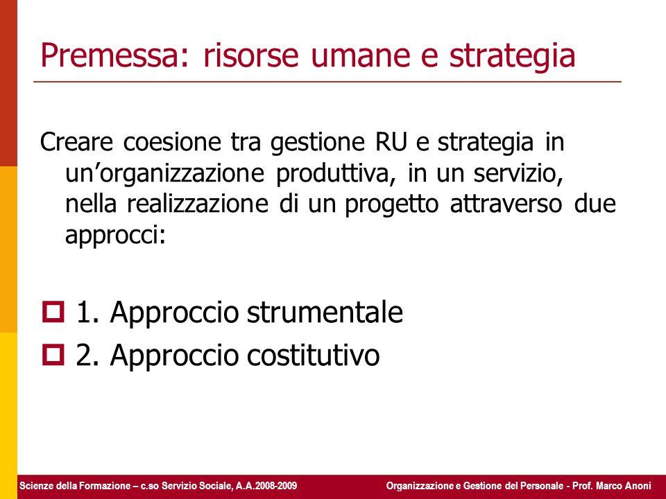 Premessa: risorse umane e strategia