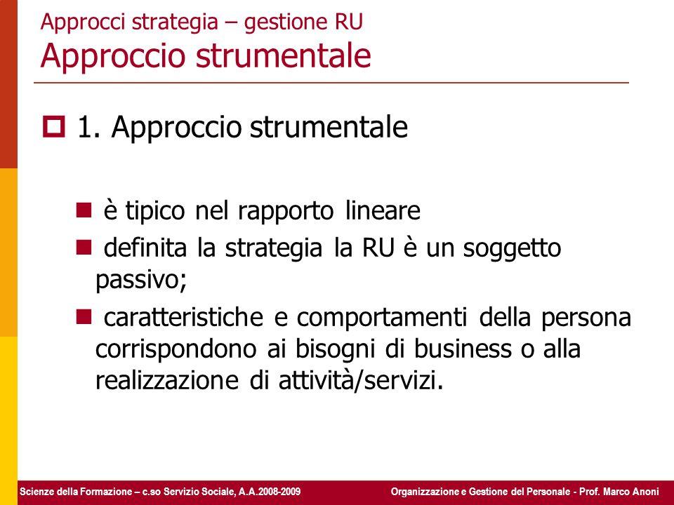 Approcci strategia – gestione RU Approccio strumentale