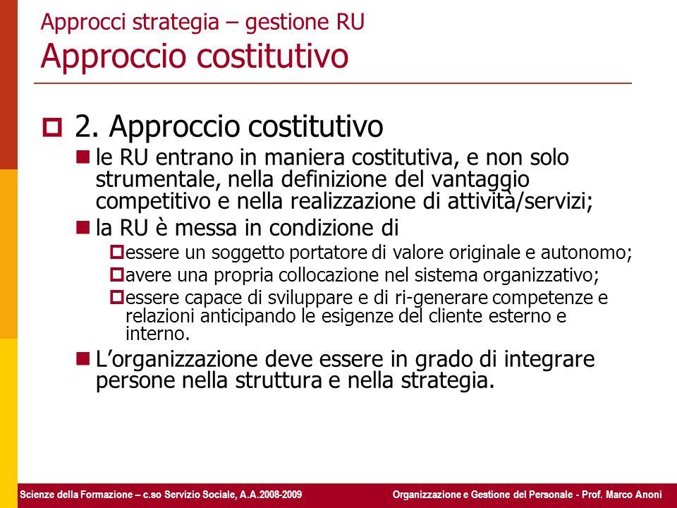 Approcci strategia – gestione RU Approccio costitutivo