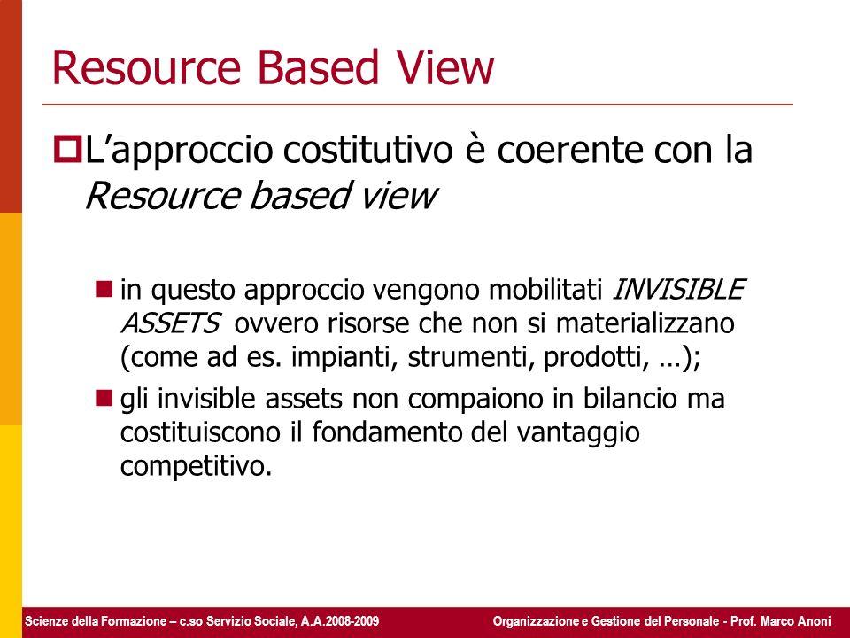Resource Based View L'approccio costitutivo è coerente con la Resource based view.