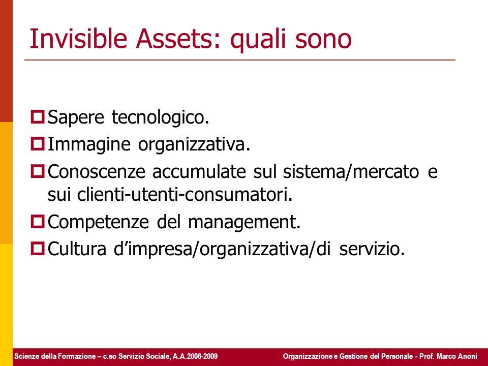 Invisible Assets: quali sono