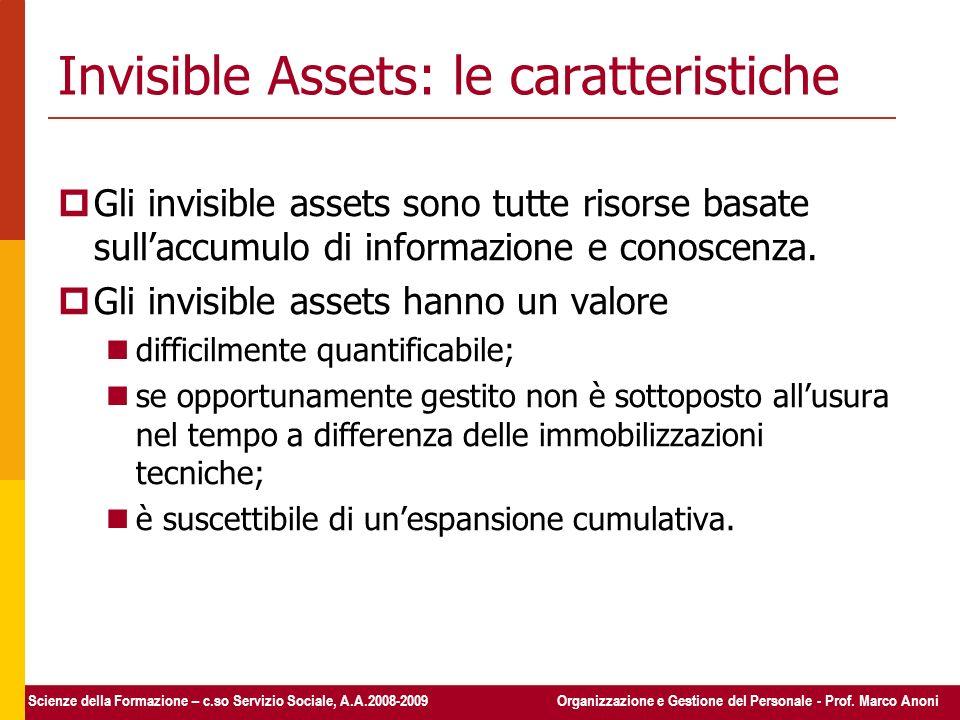 Invisible Assets: le caratteristiche