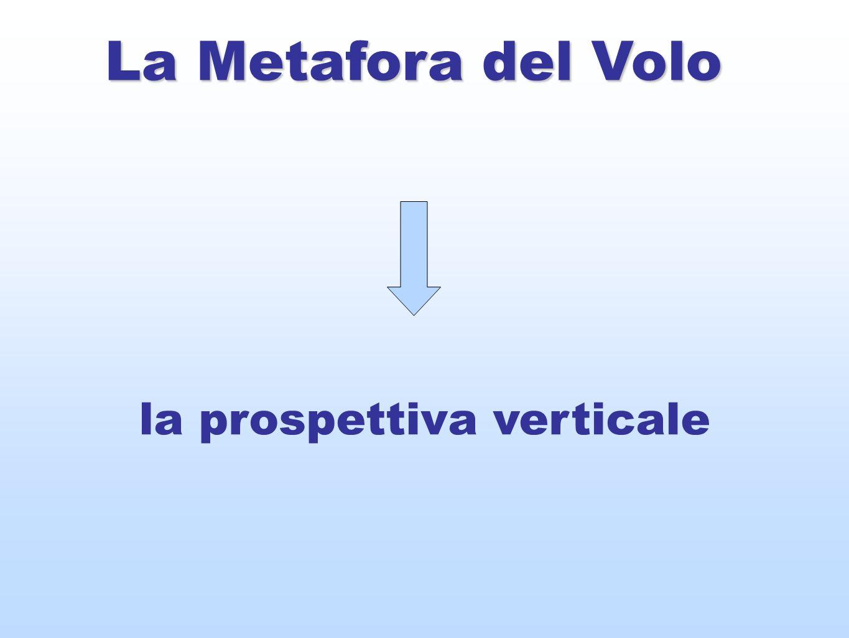 la prospettiva verticale