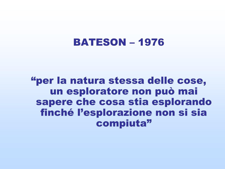 BATESON – 1976