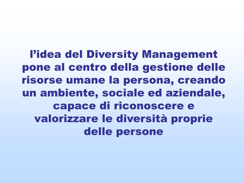 l'idea del Diversity Management pone al centro della gestione delle risorse umane la persona, creando un ambiente, sociale ed aziendale, capace di riconoscere e valorizzare le diversità proprie delle persone
