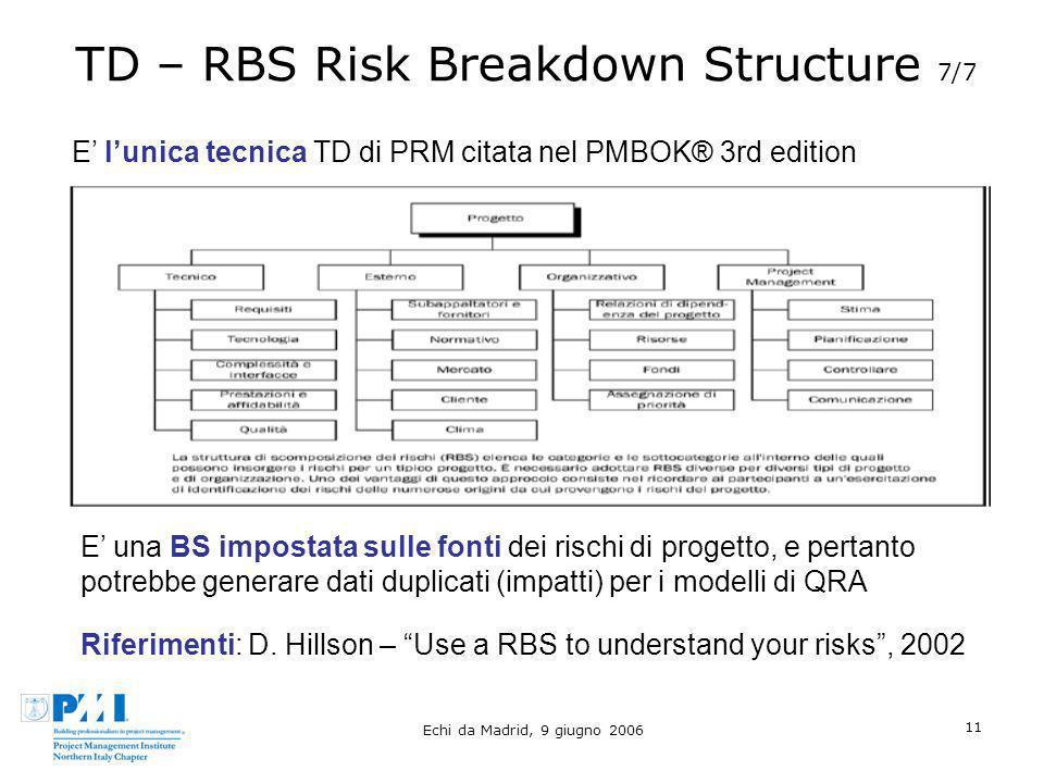 TD – RBS Risk Breakdown Structure 7/7