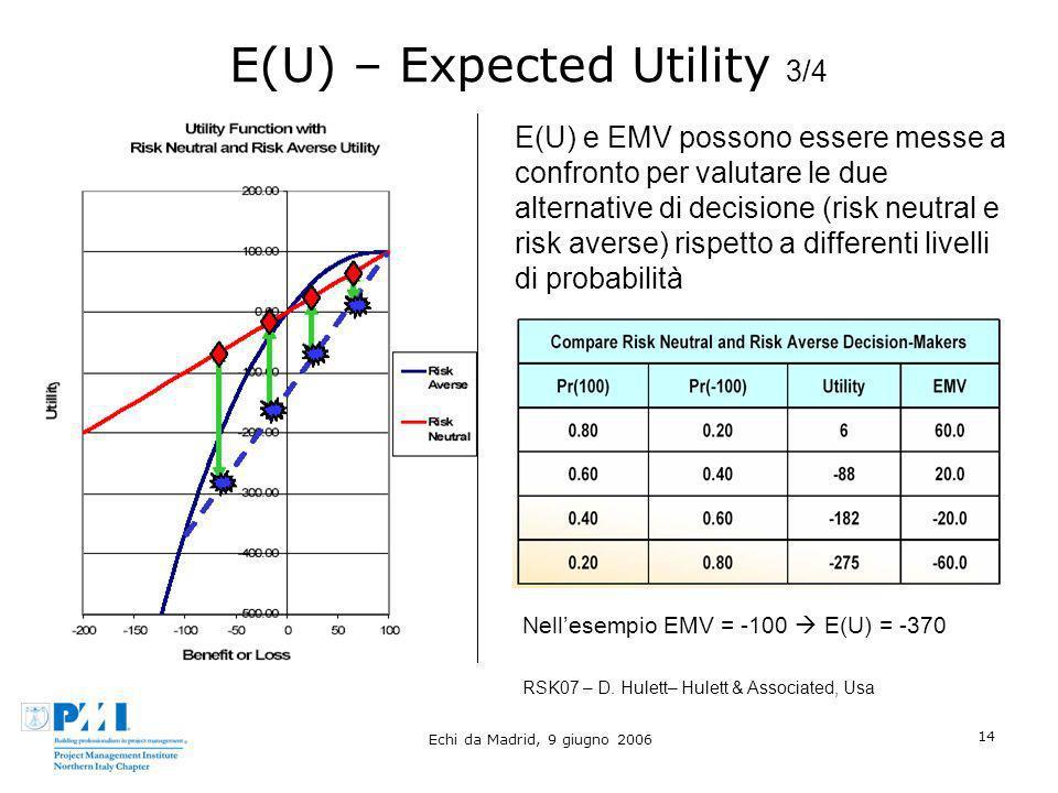 E(U) – Expected Utility 3/4