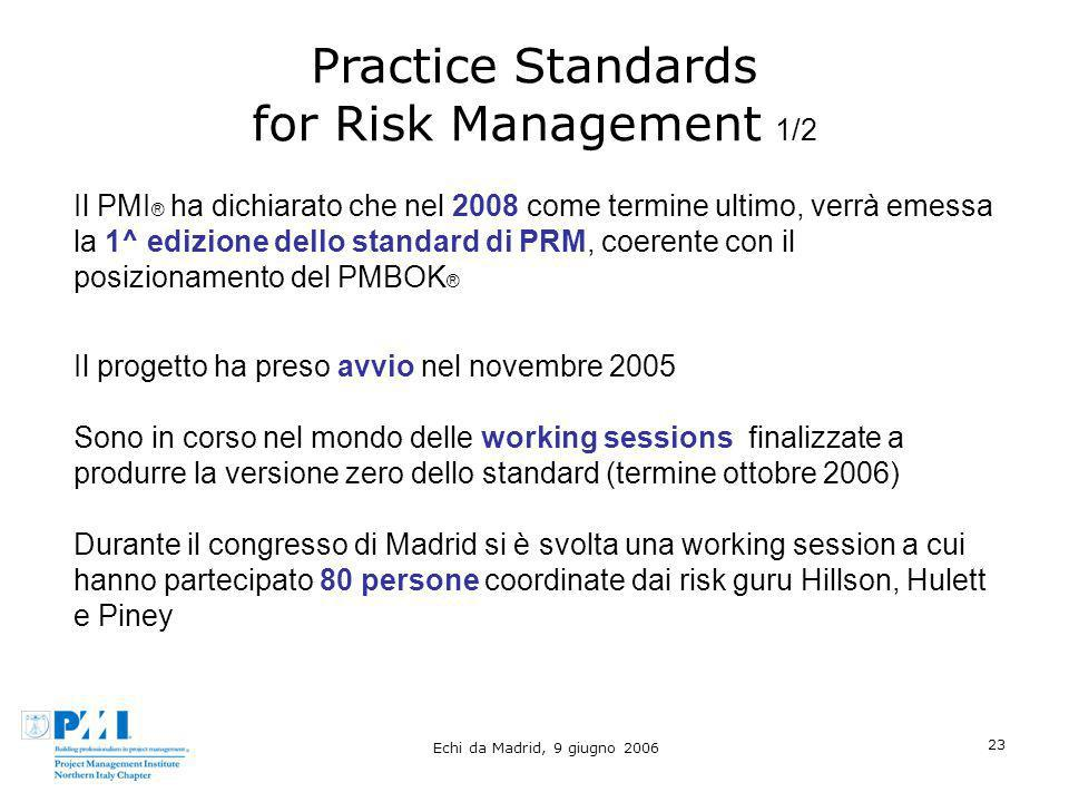 Practice Standards for Risk Management 1/2