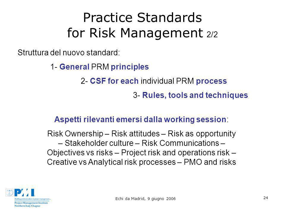Practice Standards for Risk Management 2/2