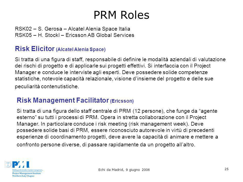 PRM Roles Risk Elicitor (Alcatel Alenia Space)
