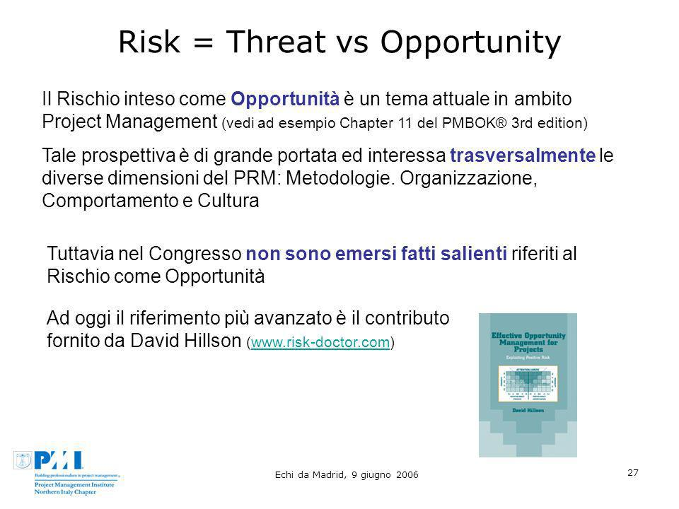 Risk = Threat vs Opportunity
