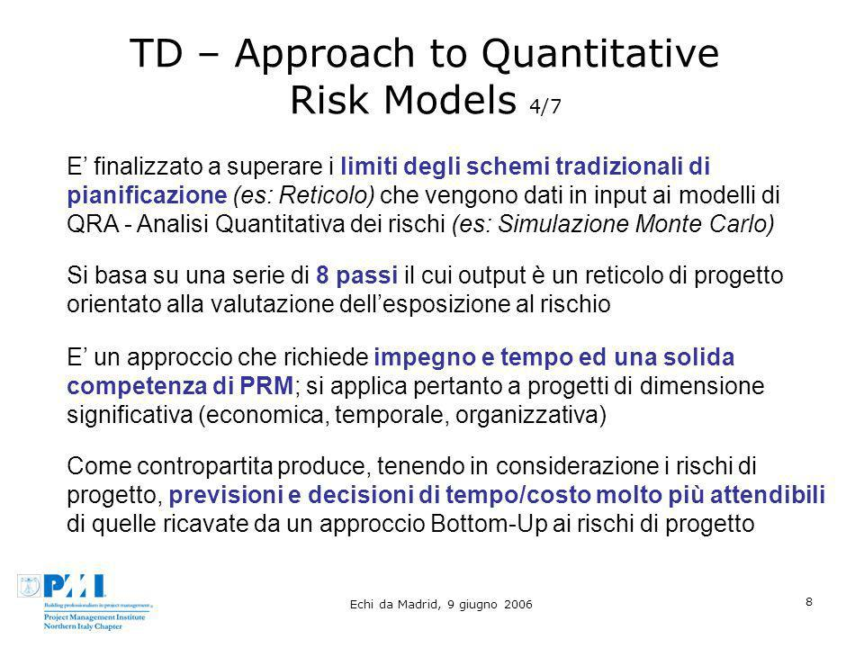 TD – Approach to Quantitative Risk Models 4/7