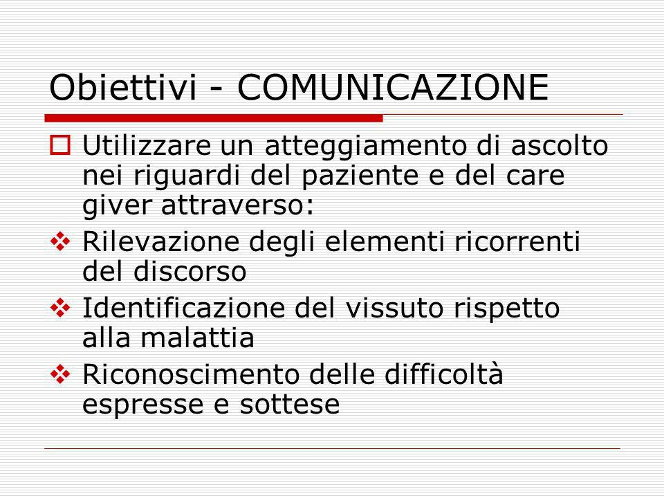 Obiettivi - COMUNICAZIONE