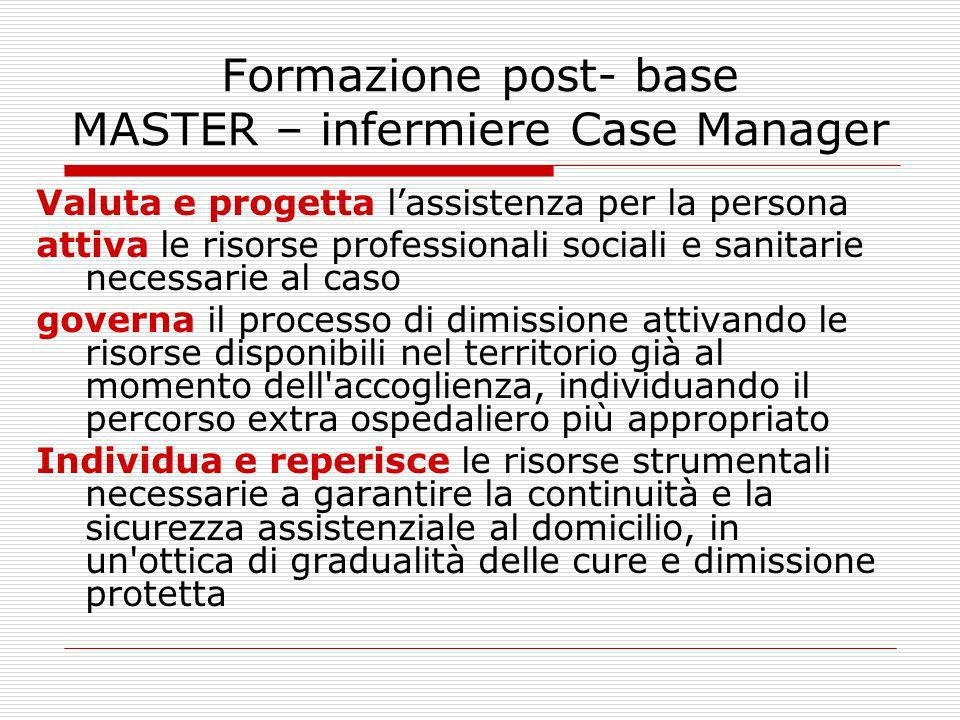 Formazione post- base MASTER – infermiere Case Manager