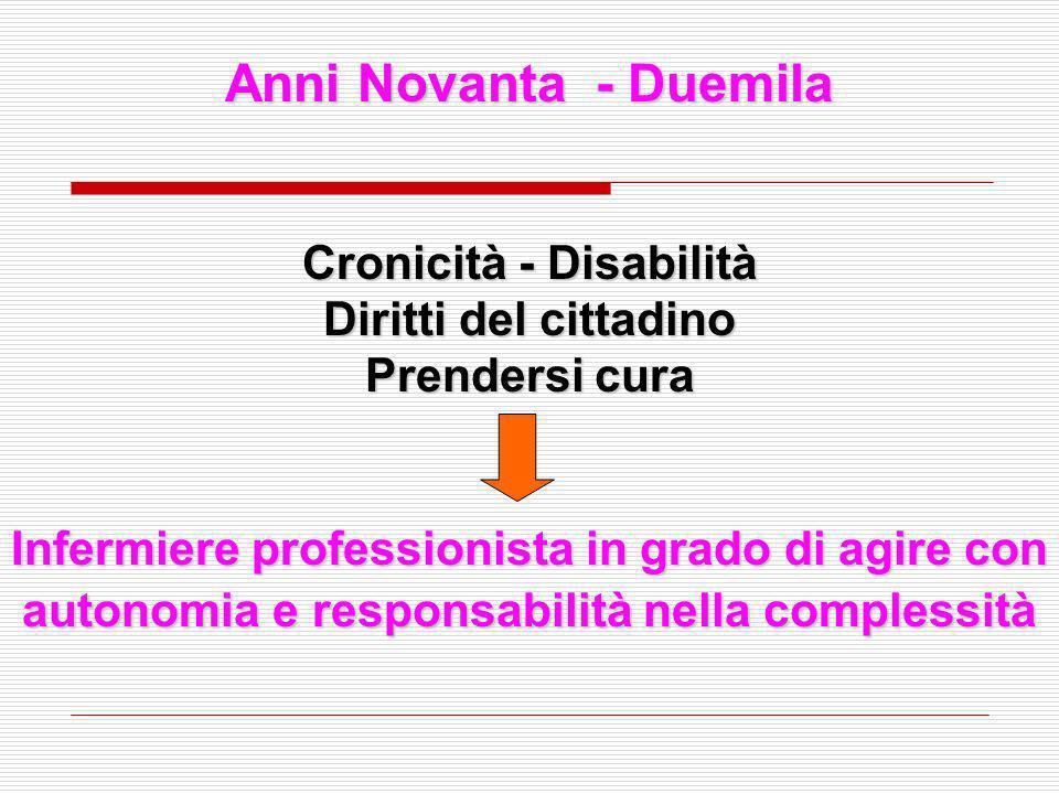 Cronicità - Disabilità