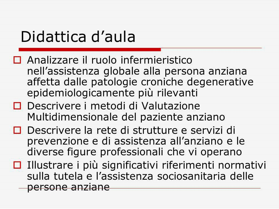 Didattica d'aula