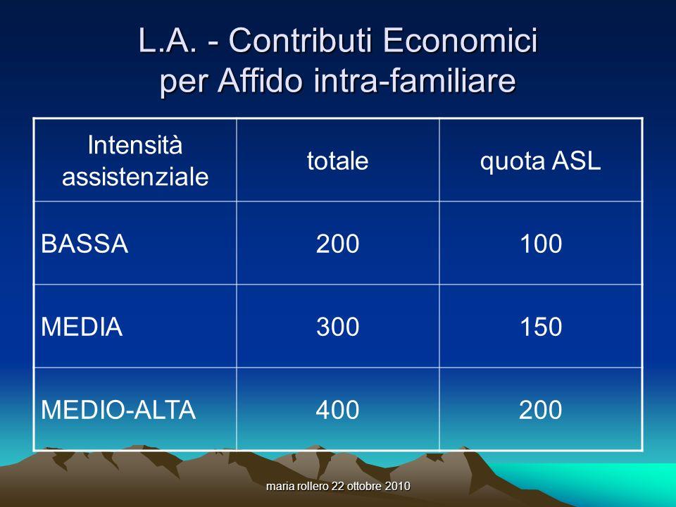 L.A. - Contributi Economici per Affido intra-familiare