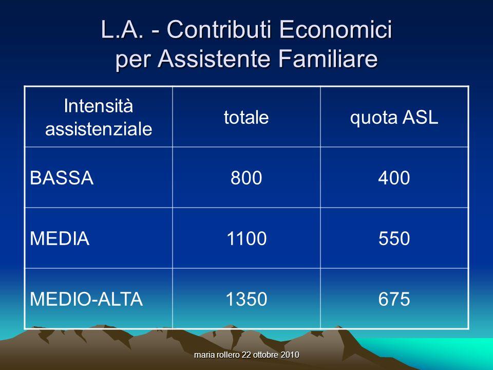 L.A. - Contributi Economici per Assistente Familiare