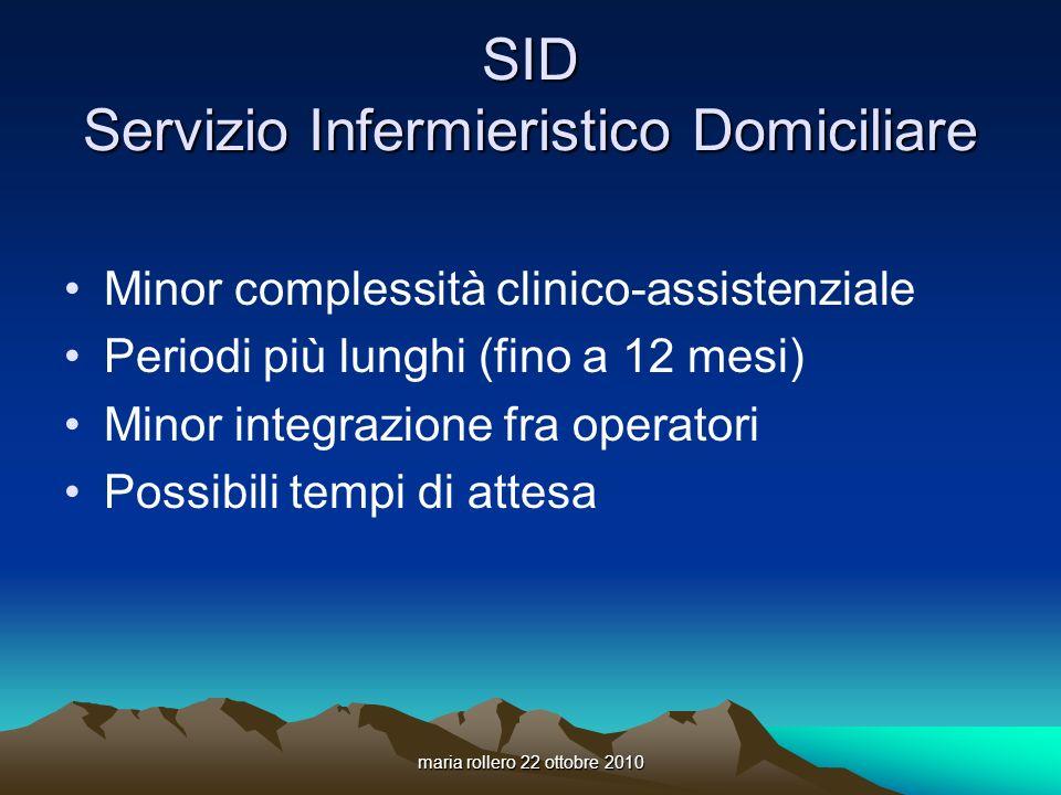 SID Servizio Infermieristico Domiciliare