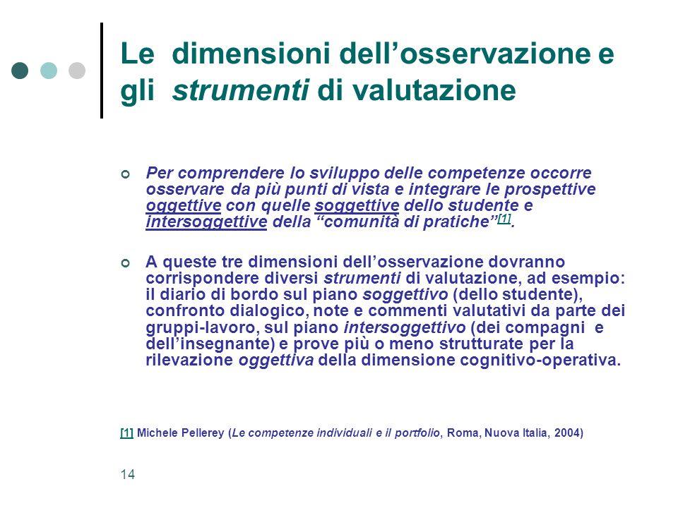 Le dimensioni dell'osservazione e gli strumenti di valutazione