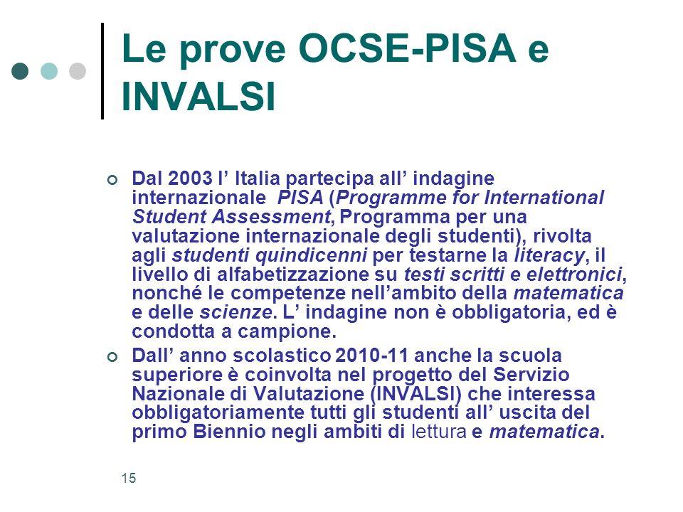Le prove OCSE-PISA e INVALSI