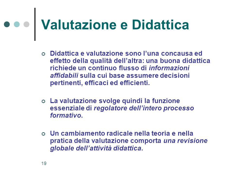 Valutazione e Didattica