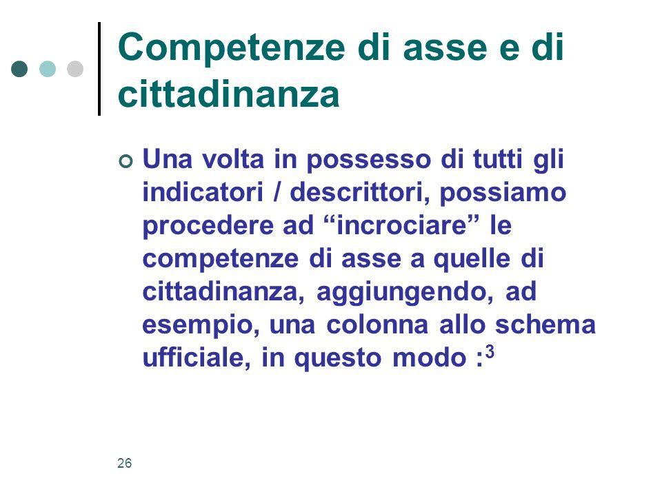 Competenze di asse e di cittadinanza