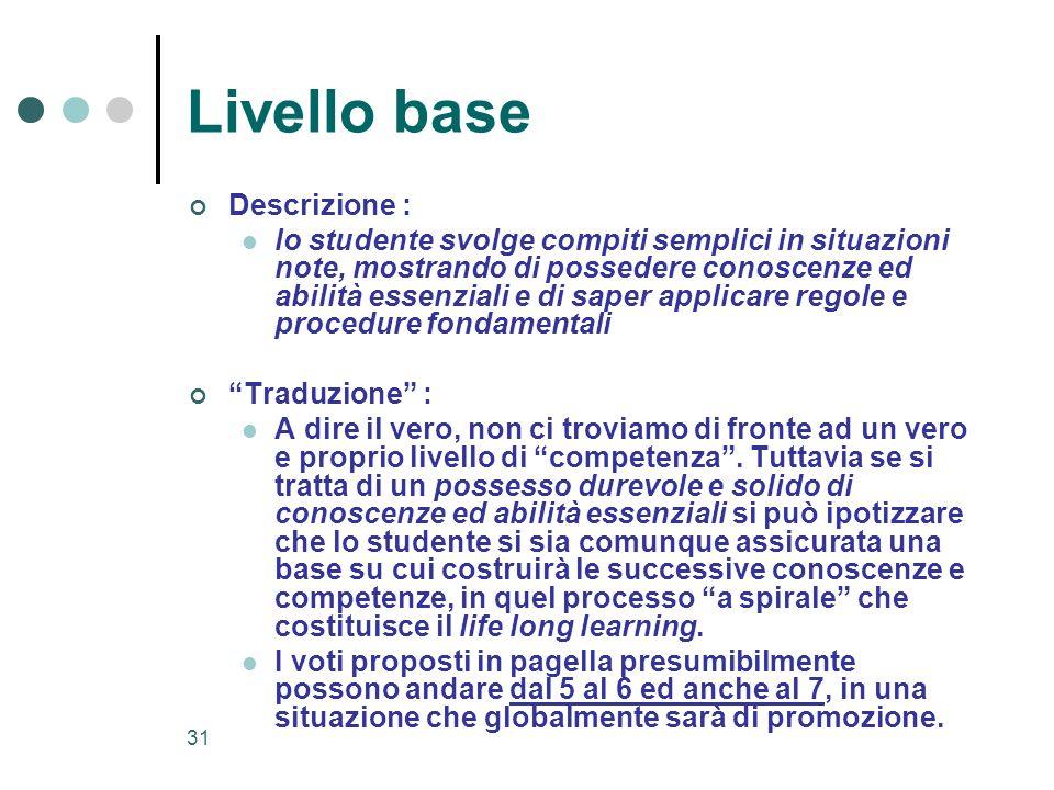 Livello base Descrizione :