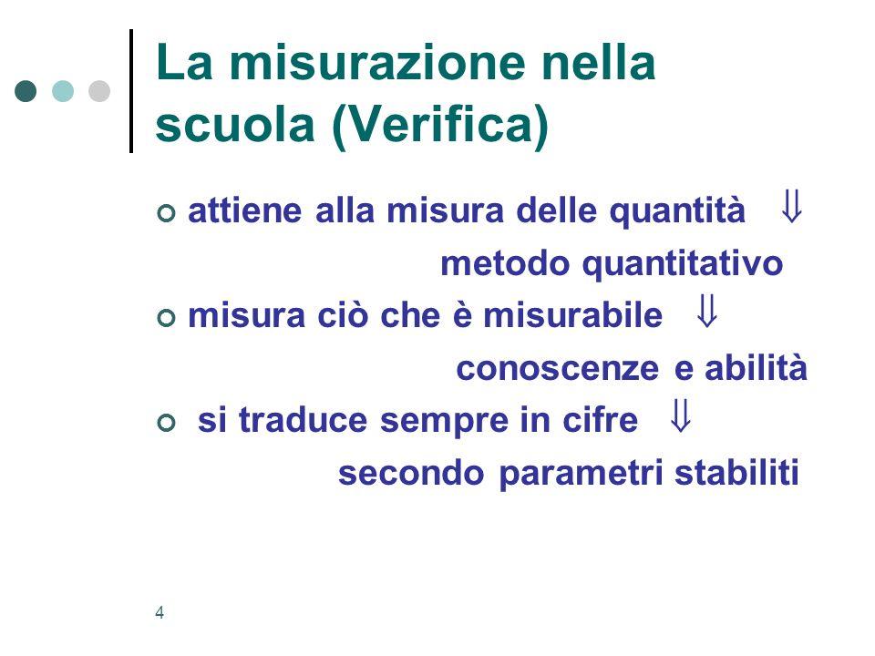 La misurazione nella scuola (Verifica)