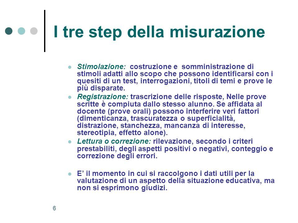 I tre step della misurazione