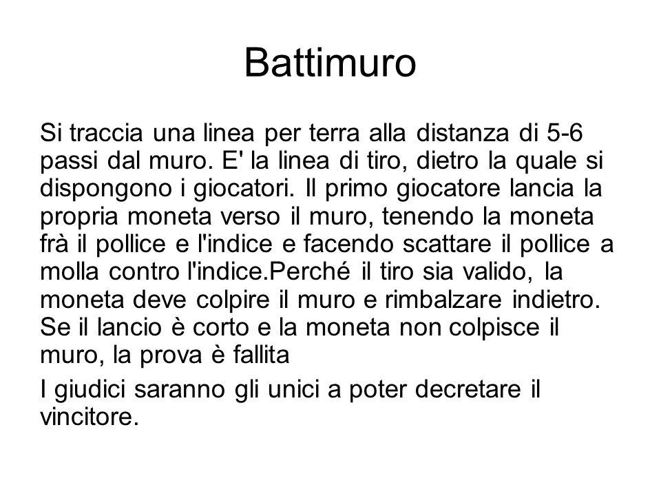 Battimuro