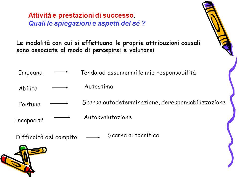 Attività e prestazioni di successo.