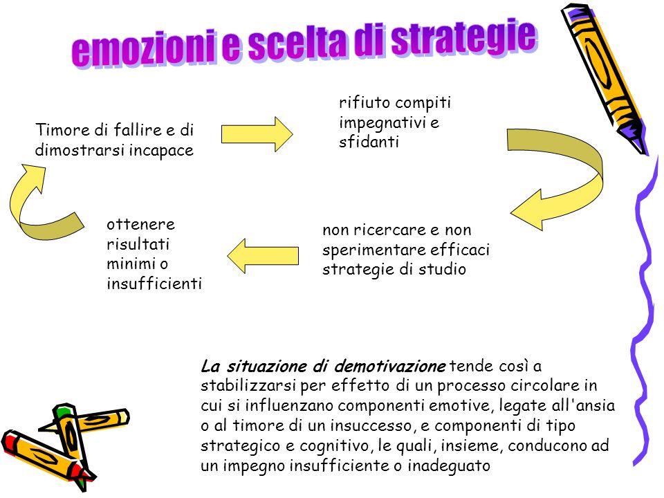 emozioni e scelta di strategie