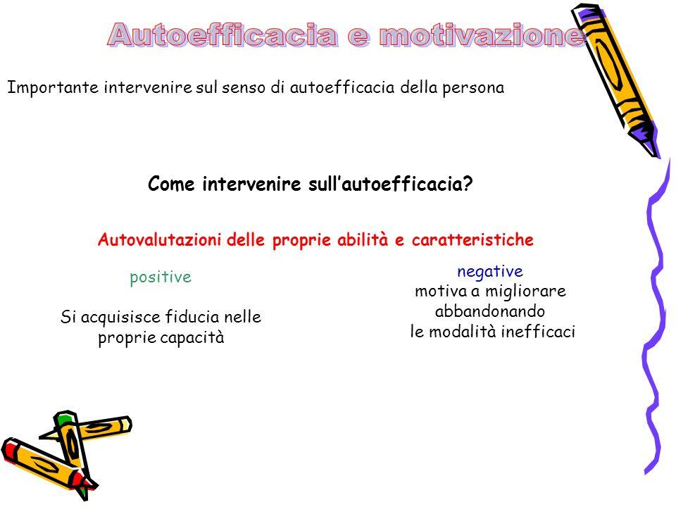 Autoefficacia e motivazione