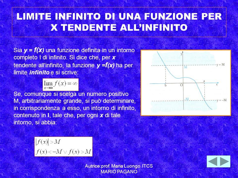 LIMITE INFINITO DI UNA FUNZIONE PER X TENDENTE ALL'INFINITO
