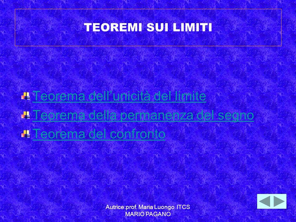 Autrice:prof. Maria Luongo ITCS MARIO PAGANO