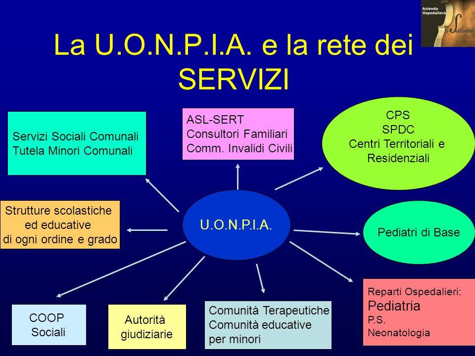 La U.O.N.P.I.A. e la rete dei SERVIZI